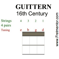 Guittern Tuning