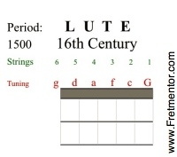 Lute 2 Tuning